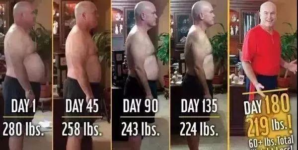 减肥能吃麦当劳吗图片