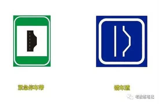 科目一技巧:80%学员,容易混淆的交通标识大全