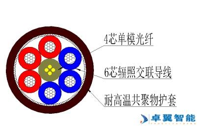 【关注】2019年蚌埠老旧居住小区整治改造计划出