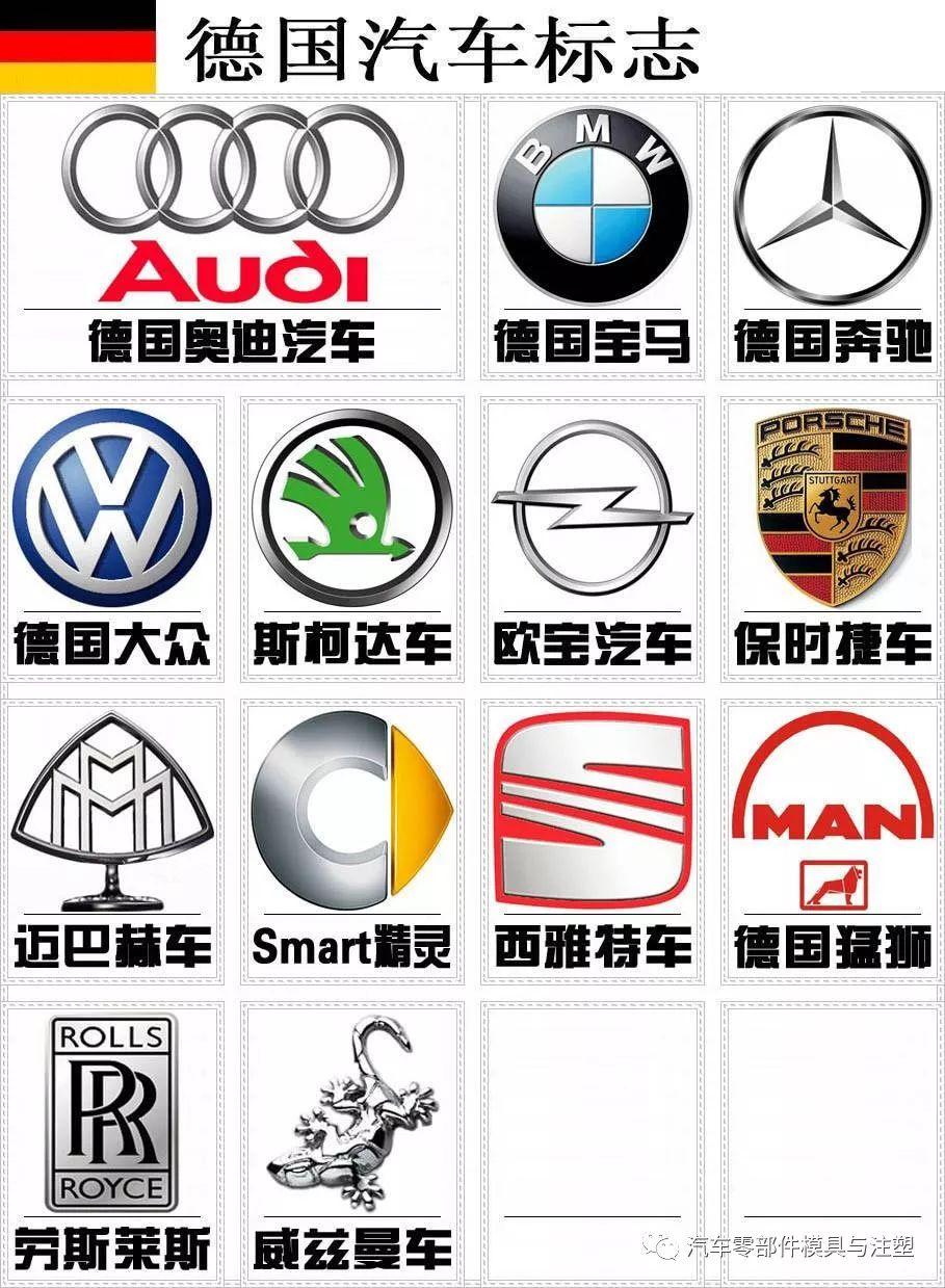 汽车标志 三个盾牌 还有 一个大盾牌中间六个格子 红... _58汽车