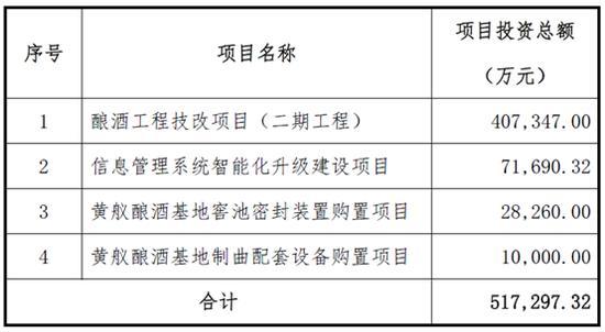 泸州老窖股东大会:不想做直营 高端酒产能快到