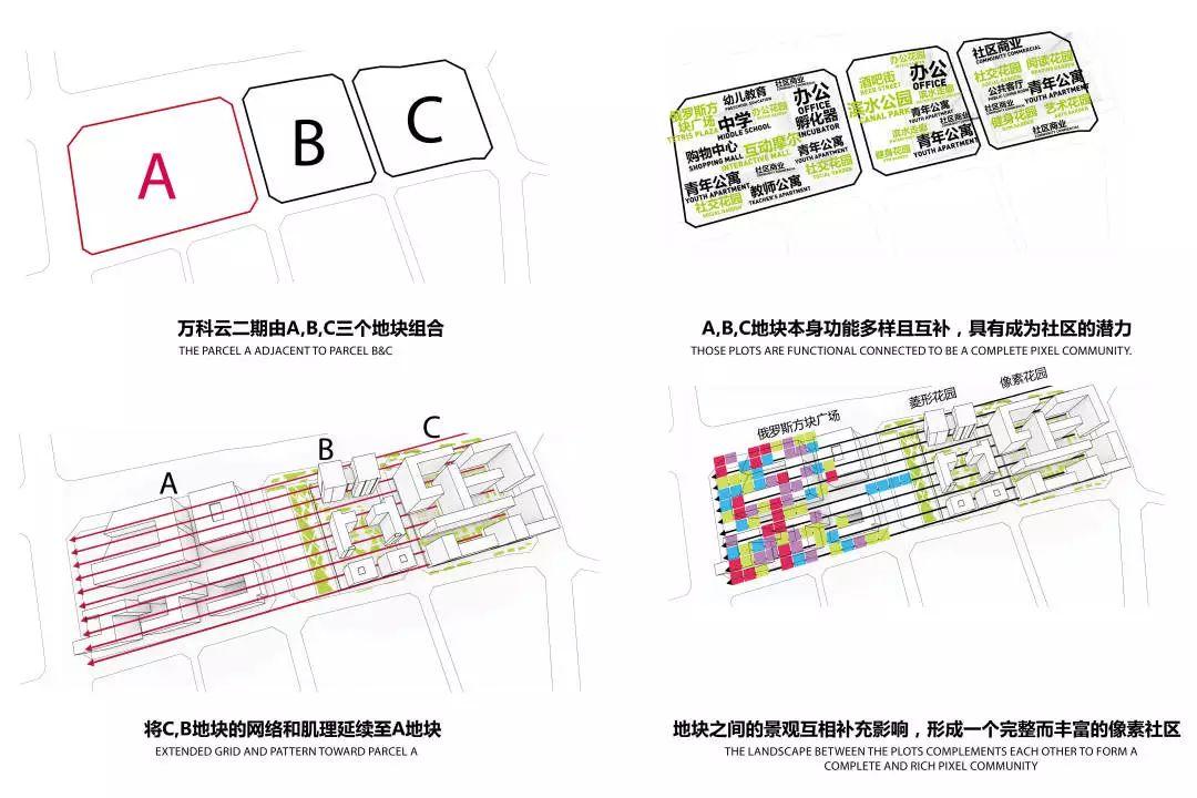 最近一波好设计.温州的建筑设计行业图片