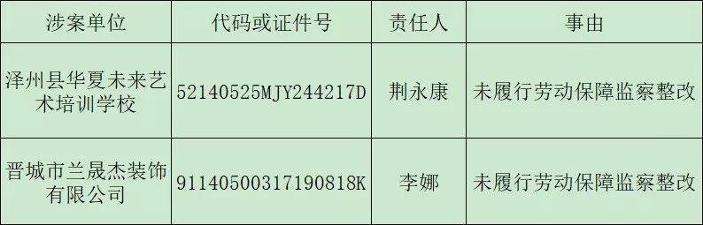 【焦点】晋城2老板涉案被曝光!