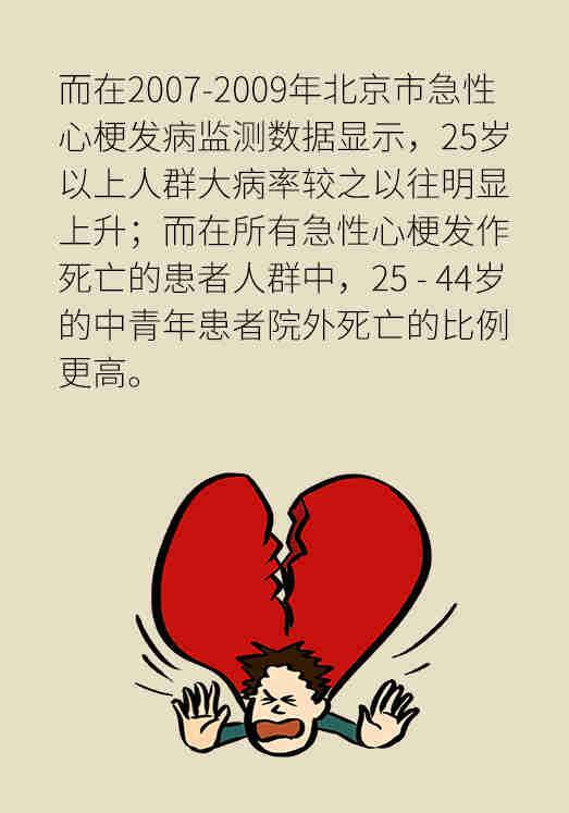 心梗猝死的悲剧,从这些小征兆可以提前发现,你必须学会急救与预防! chunji.cn