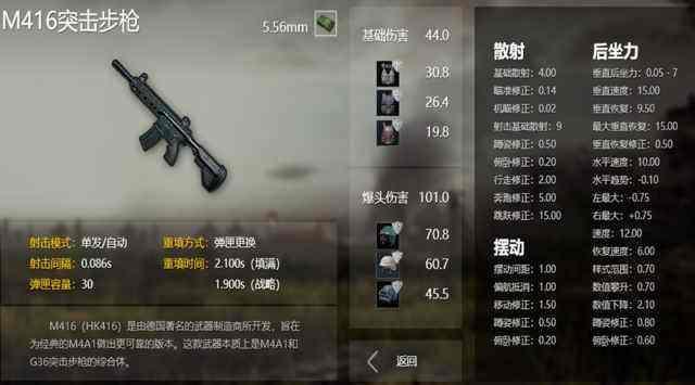 刺激战场:最难满配的四件武器,M4垫底,第一就没有人满配过