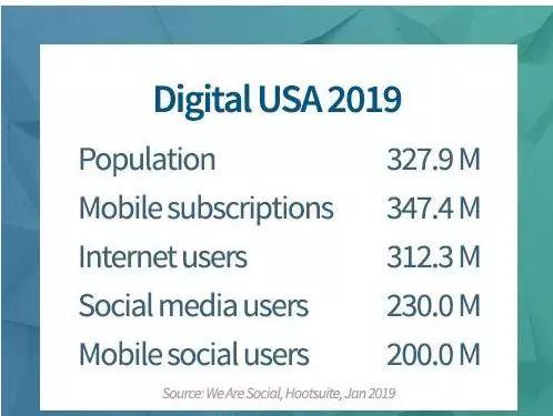 2019年电子商务排行榜_2019上半年中国电商上市公司市值排行榜 发布