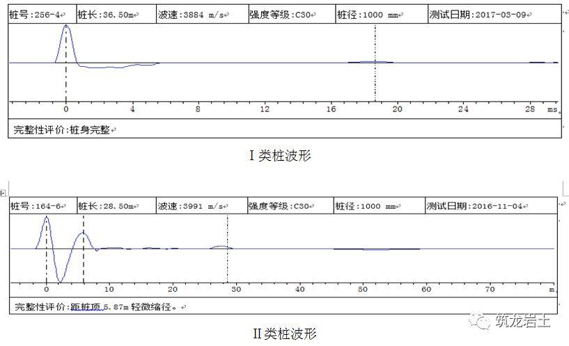 超声波检测技术在工程上的应用实例,常见问题一目了然!
