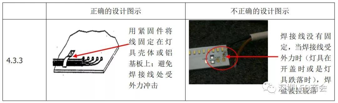 个人收藏LED制造行业必读铝基板焊盘及走线设计方案技术标准应用领域