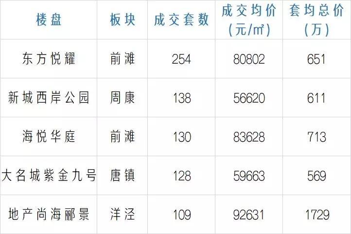 上海公寓排行_2020四季度上海租赁排行榜|存量房源清洗换牌,头部企业谨慎拓店