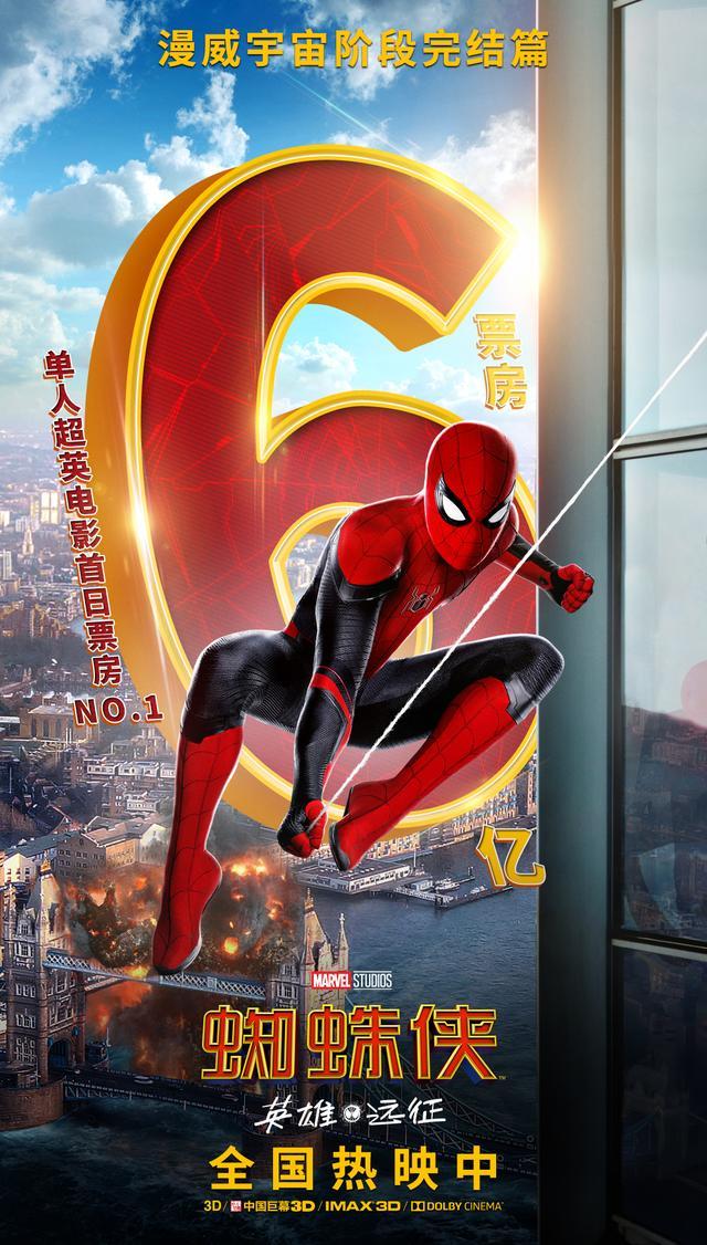 """《蜘蛛侠:英雄远征》票房打破多项纪录 观众齐声称赞年度最佳"""""""