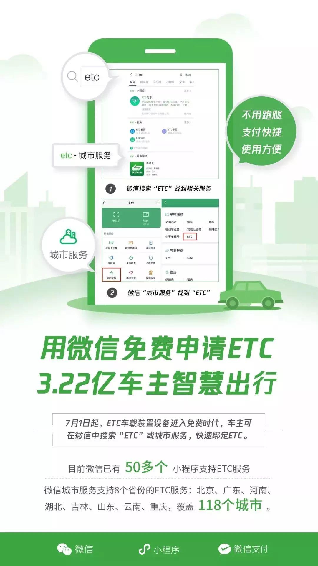 7月1日起,微信即可申办ETC,告别高速排队缴费!