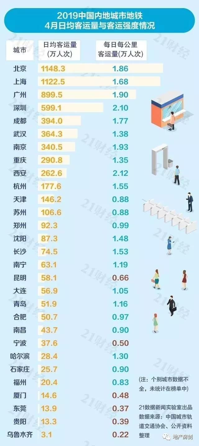 中国城市经济总量排名2019_世界经济总量排名