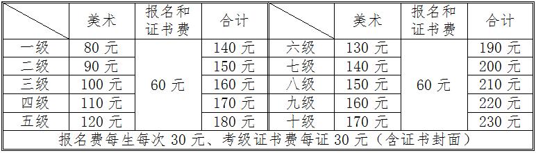 2019年度安徽社会艺术水平考级凤台考区报名简章