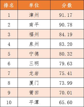 白金会棋牌app
