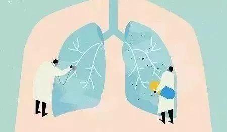 麻醉与快通道胸腔镜手术:从证据到实践