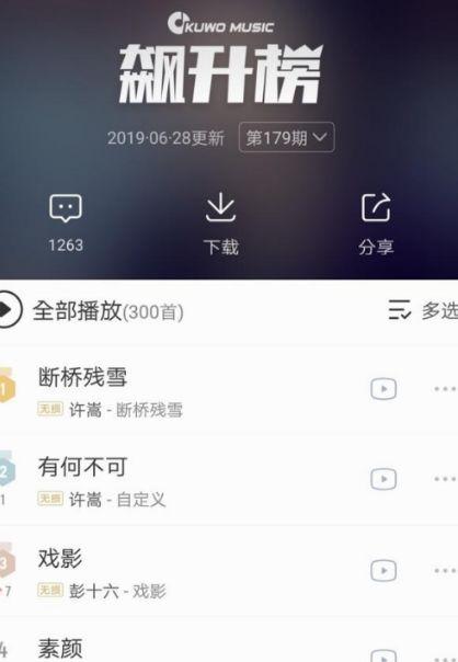 2019热搜歌曲排行榜_歌星鲁朝阳出席2020中国演艺界春晚