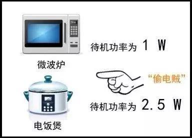 【小贴士】空调开这个温度省电,大多数信阳人却不知道~