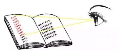 七田《高分速读》课堂:如何实现快速阅读