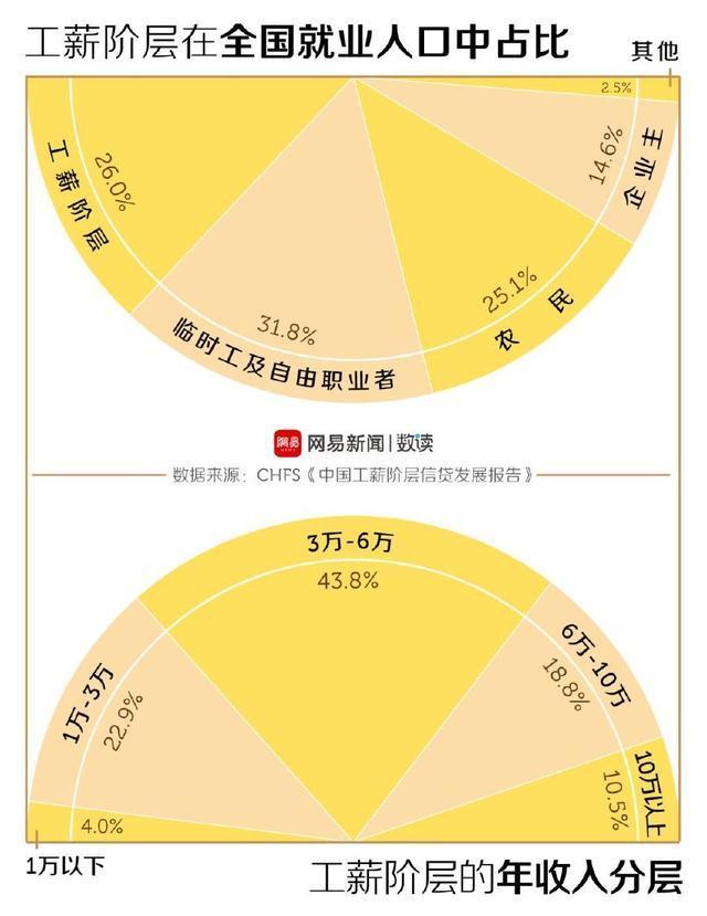 月薪5000在中国是什么水平 月薪5000够养家吗