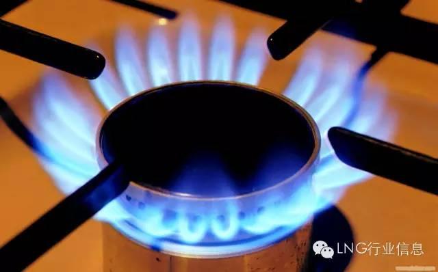 城市管道天然气如何定价