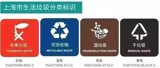 官宣!2019年苏州垃圾分类小区最新最全名单公布