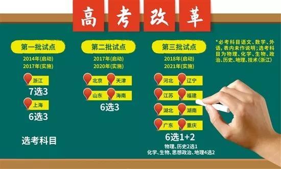如何應對3+1+2新高考?教育部專家攜廣州名校校長邀你對話