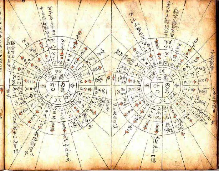 filetype pdf 中国历法的原理_中国历法图片