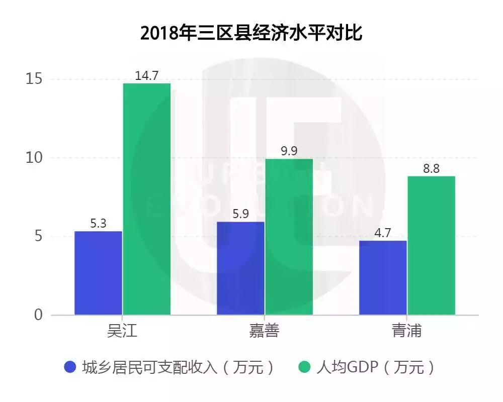 吴江GDP2000亿_吴江GDP首次突破2000亿元大关
