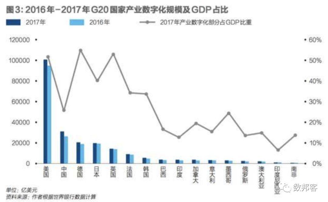 gdp占比_2020年洛阳gdp占比