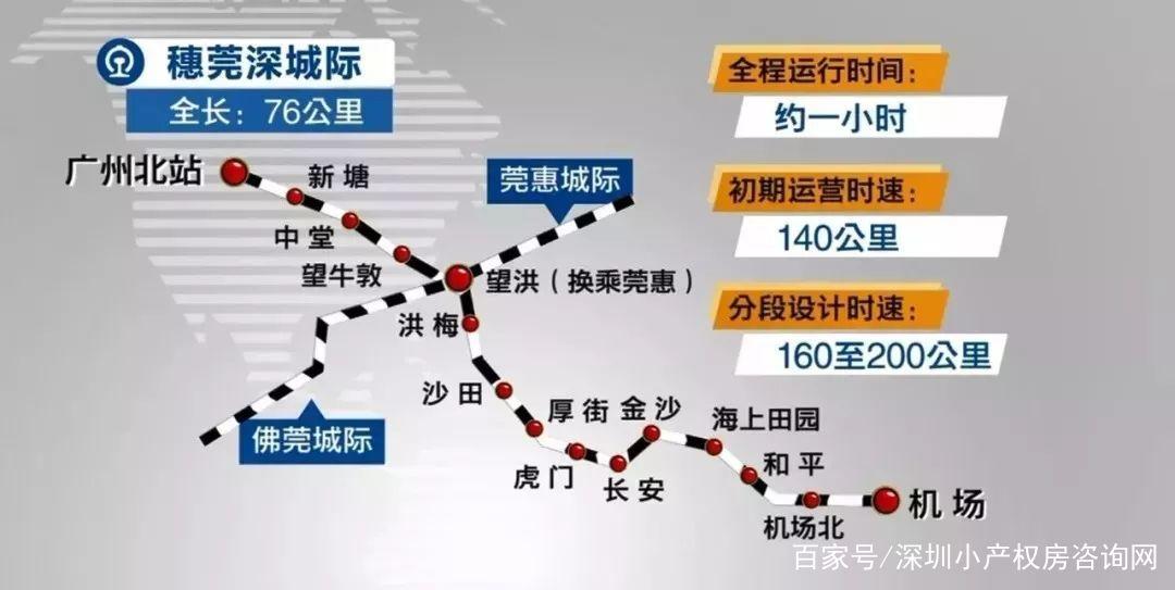 沙井到深圳火车东站_穗莞深城际铁路线开通会对周边的房价产生什么样影响?_深圳