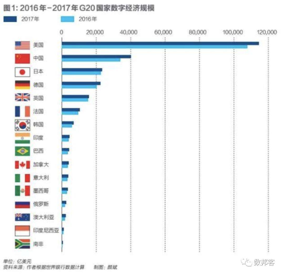 美国跟中国比经济总量_美国经济大危机