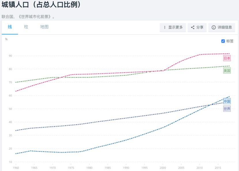 世界上国家人均年收入_农村人均年收入是多少