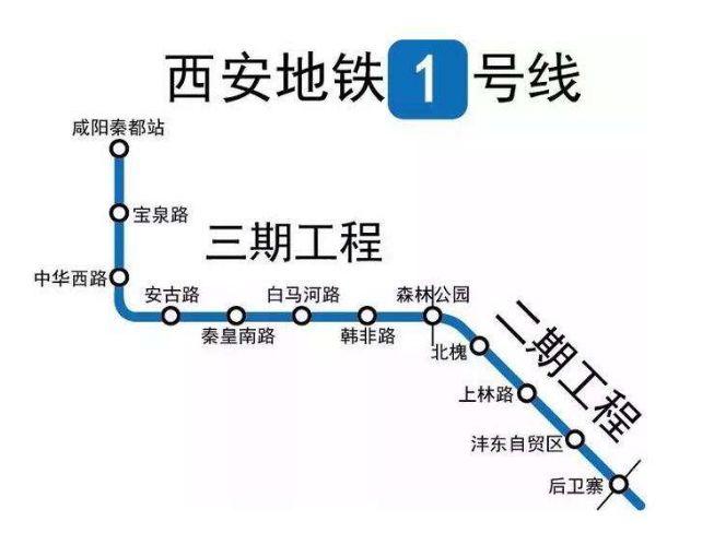 2019年咸阳地铁规划图