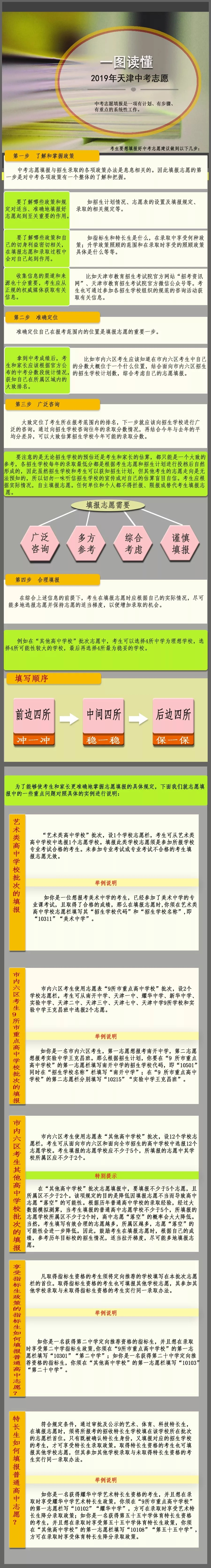 如何高效利用一分一档表?附:2019年天津中考填报志愿攻略