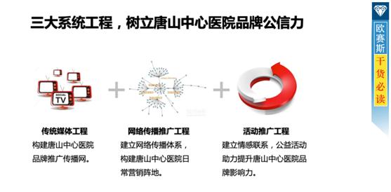 三大系统工程