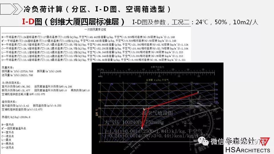 【hvac】王红朝(附系统):超高层音频设计之风量冷水承压与变系统空调人大附中高中部图片