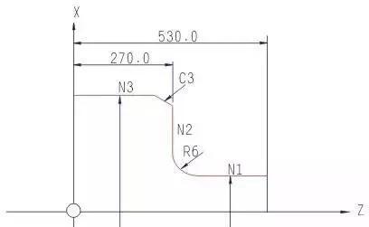 How To Program A Radius On A Cnc Lathe