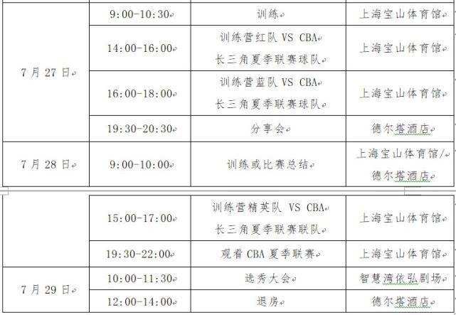 CBA选秀大会日程宣布霍楠王磊等任教师王少杰回应状元热点