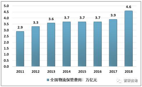 GDP优劣_一张图 世界各国经济优劣对比 中国降息美国加息