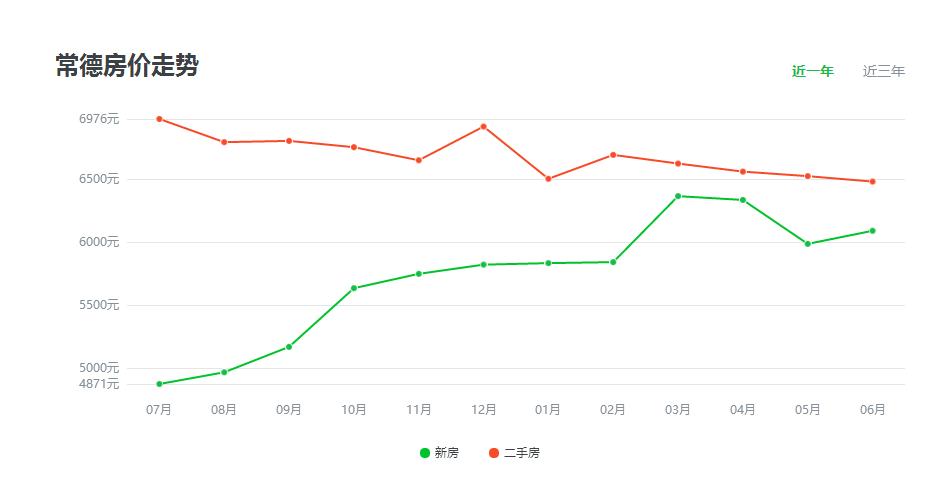 2019中国城市收入排行_许昌挺进百强 与郑州共同入围这个排行榜