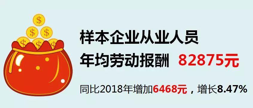这3个行业年薪最高!2019杭州人力资源市场工资指导价出炉!