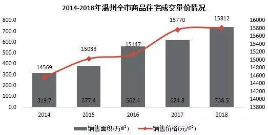 温州经济总量分析_温州经济开发区规划图