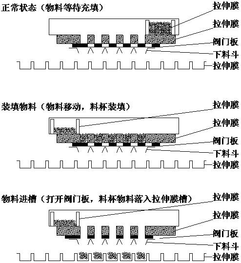 拉伸膜包装机包装结构
