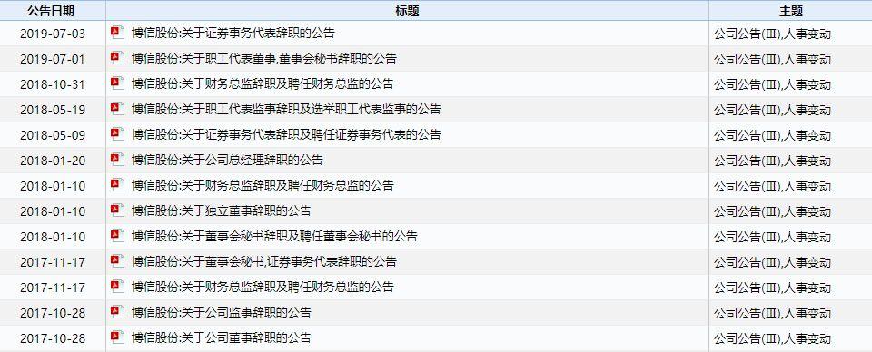 """新闻速报 又爆大雷:坐拥3家上市公司的""""商界花木兰""""被拘!(图7)"""