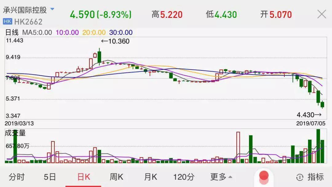 """新闻速报 又爆大雷:坐拥3家上市公司的""""商界花木兰""""被拘!(图3)"""