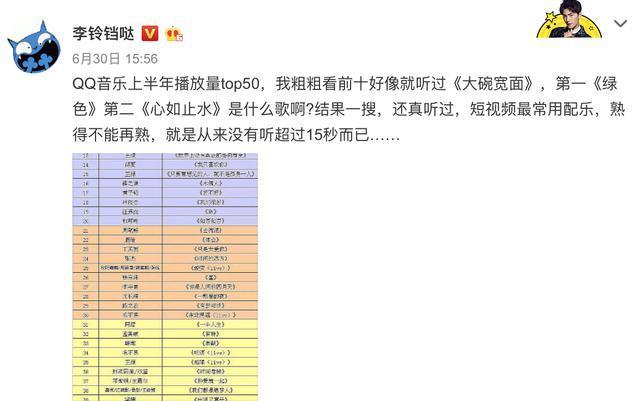 2019最红网络歌曲排行_网络红歌2018流行歌曲2019排行榜前十名下载 好玩的