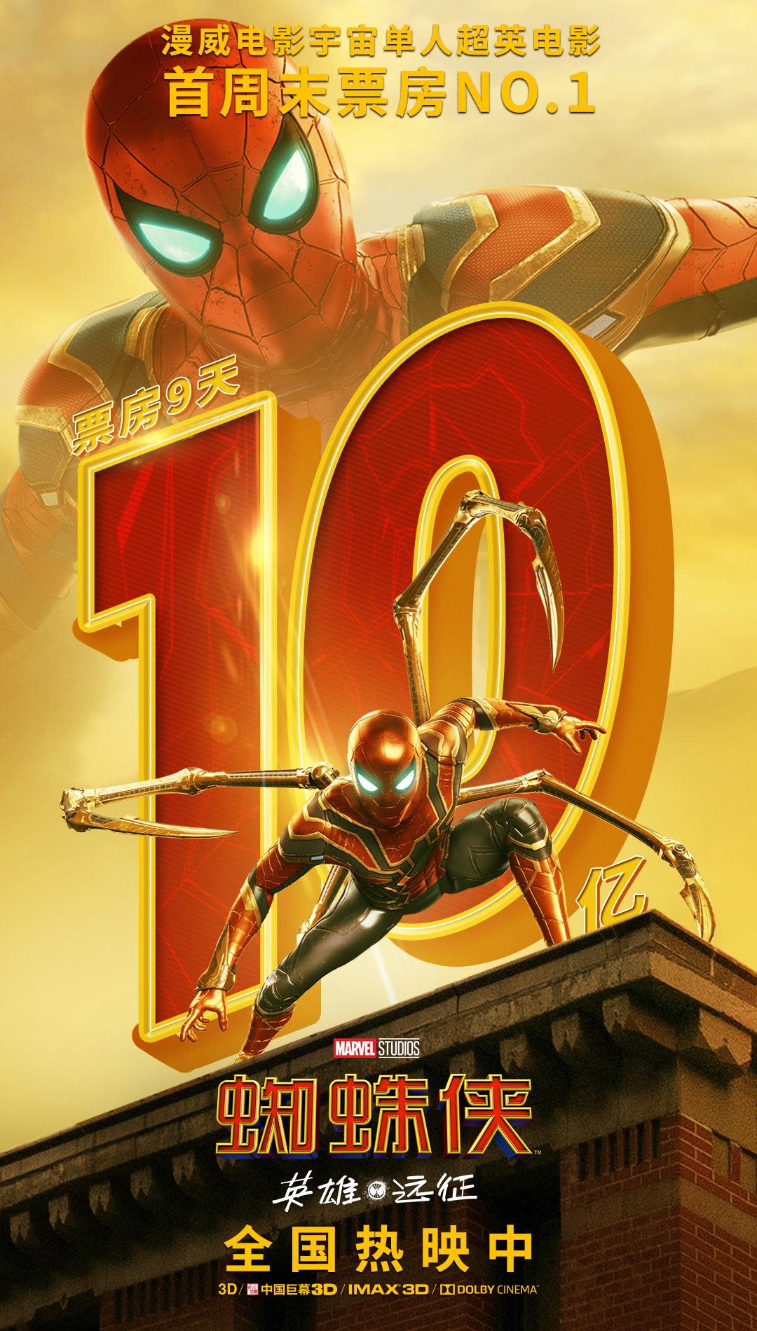 《蜘蛛侠:英豪远征》国内票房破10亿 全球大爆势如猛虎年度必看
