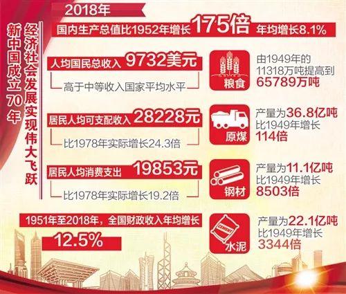 中国人均年收入_农村人均年收入是多少