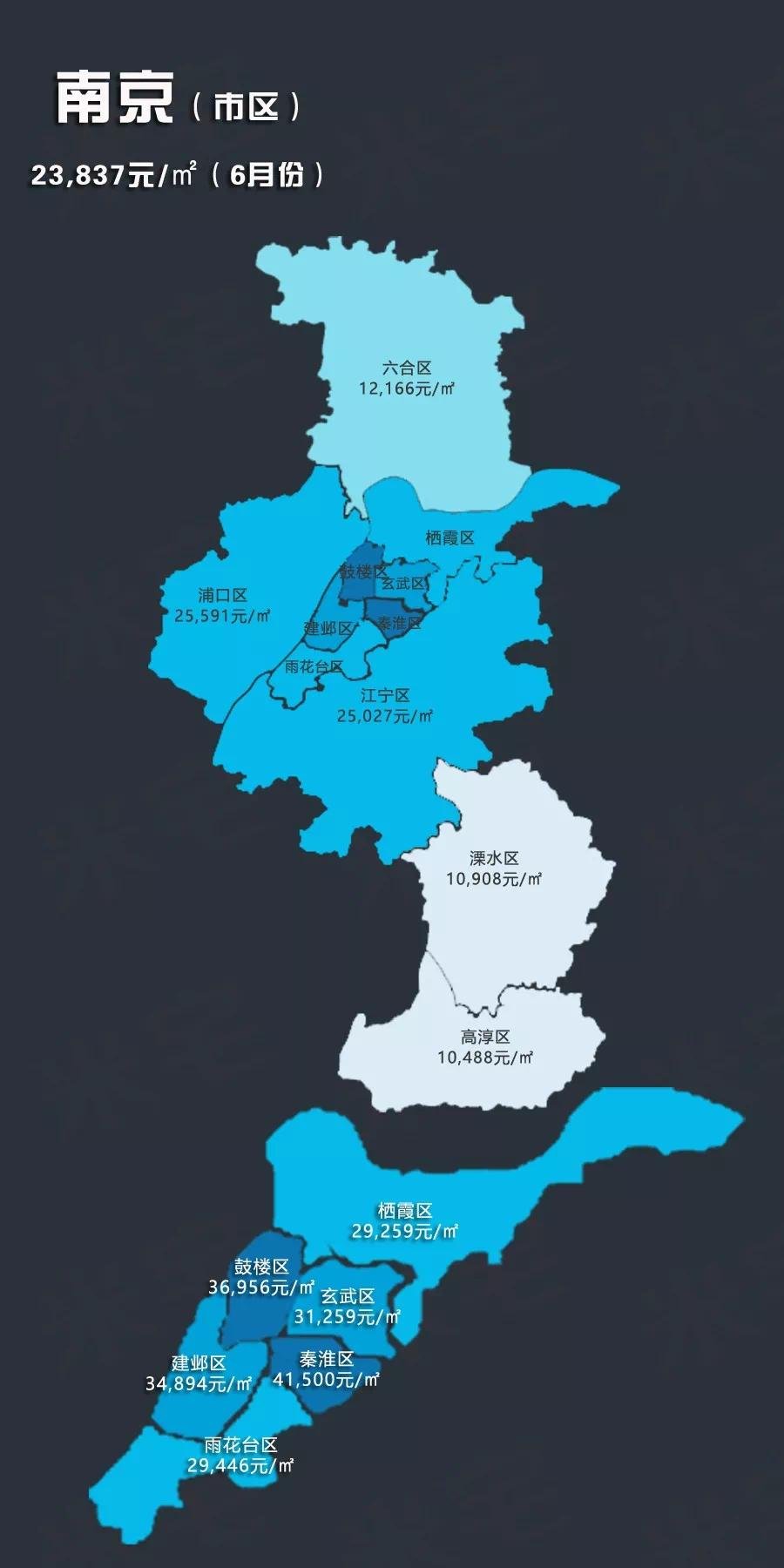 2019房价城市排行榜_2019年全国城市房价排行榜