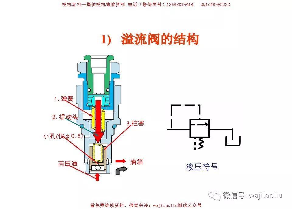 高压阀的工作原理图
